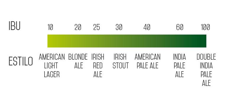 cerveza loba artesanal ibus escala